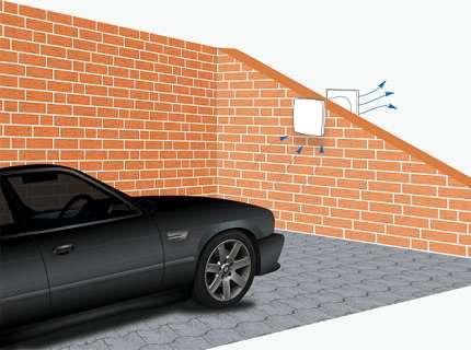 Вентиляция в гараже – свежий ветер для «здоровья» автомобиля